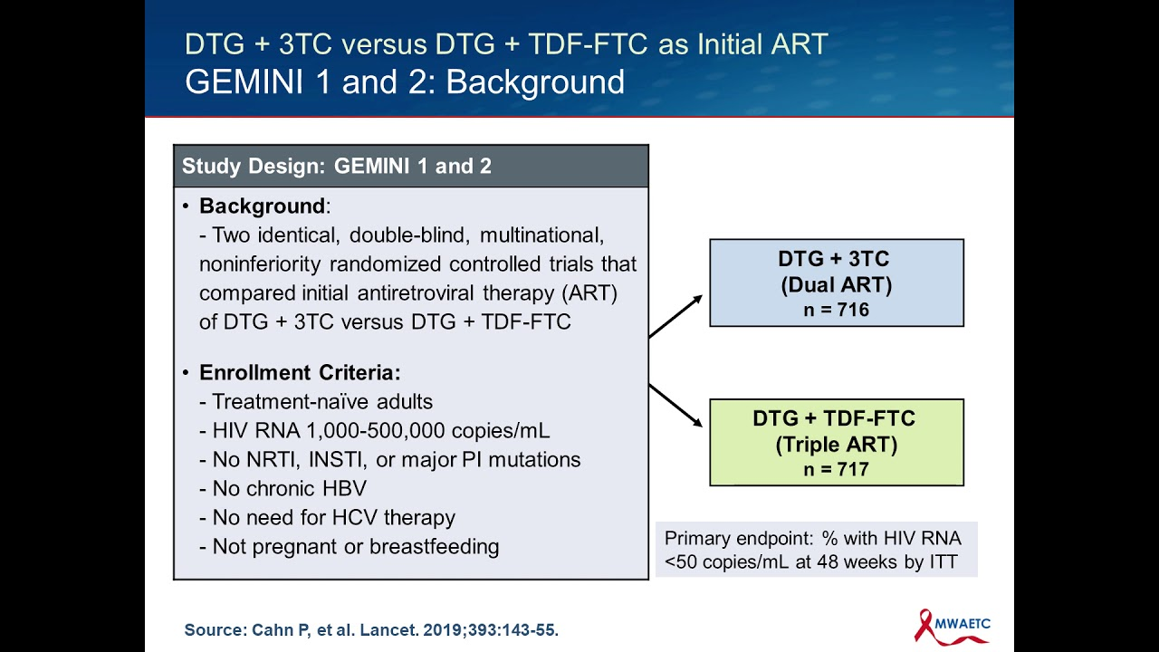 Update to ART Treatment Guidelines 2020: 2-Drug Regimen for Initial