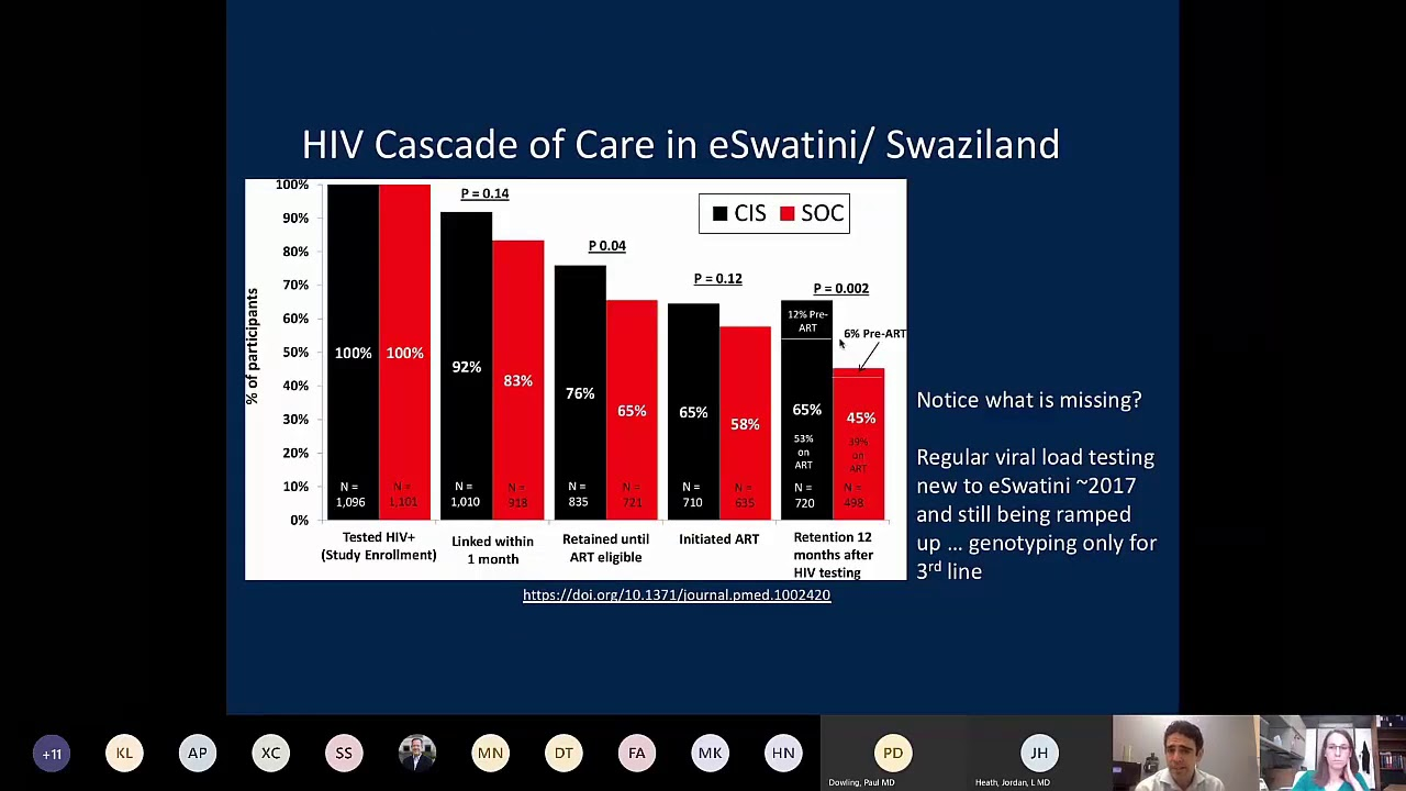 2020 HIV Update (DiNardo-Goebel)