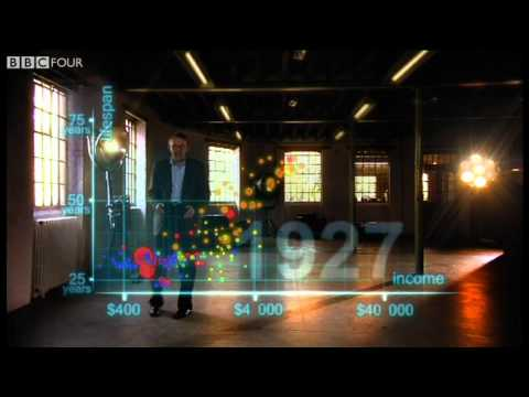 Hans Rosling's 200 Countries, 200 Years, 4 Minutes – The