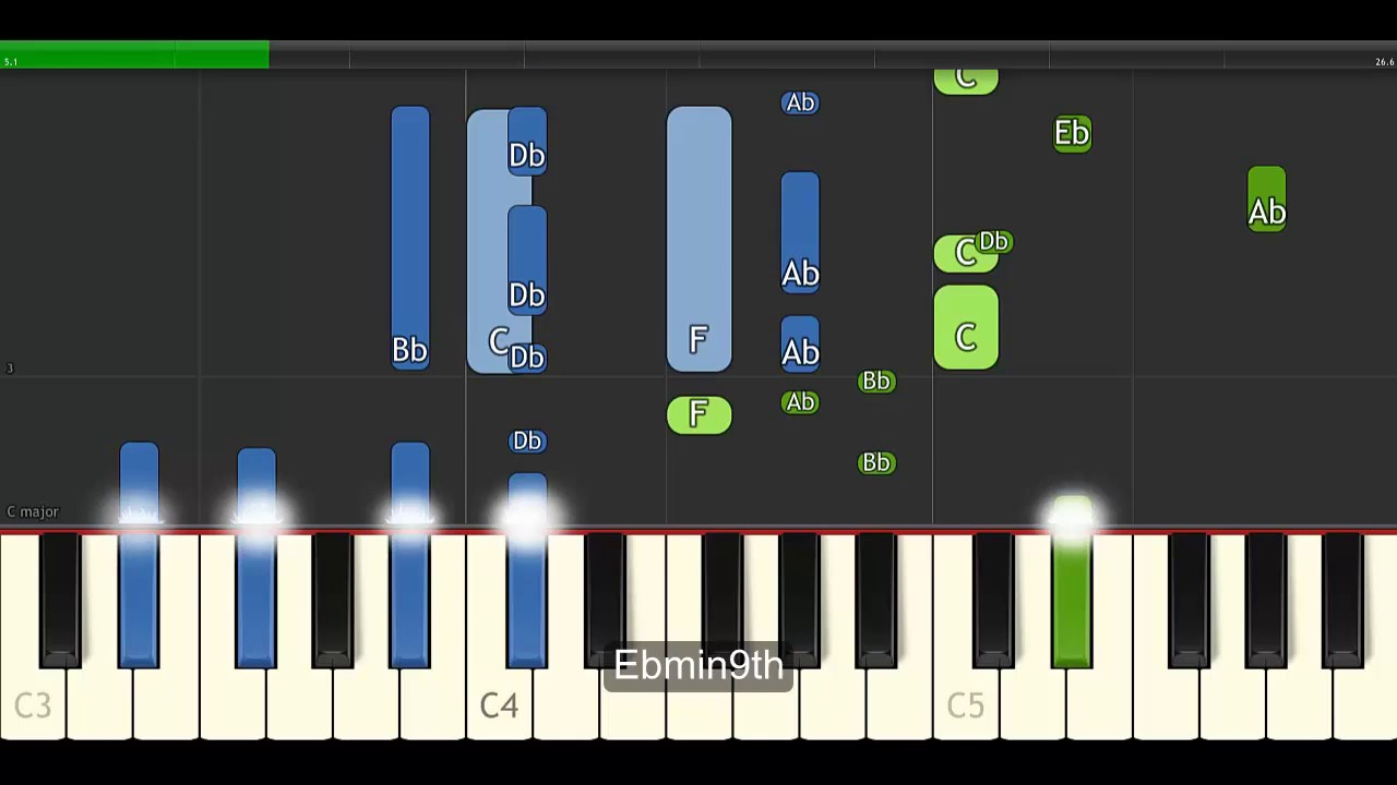 Learn Neo Soul Chords Free Video 2
