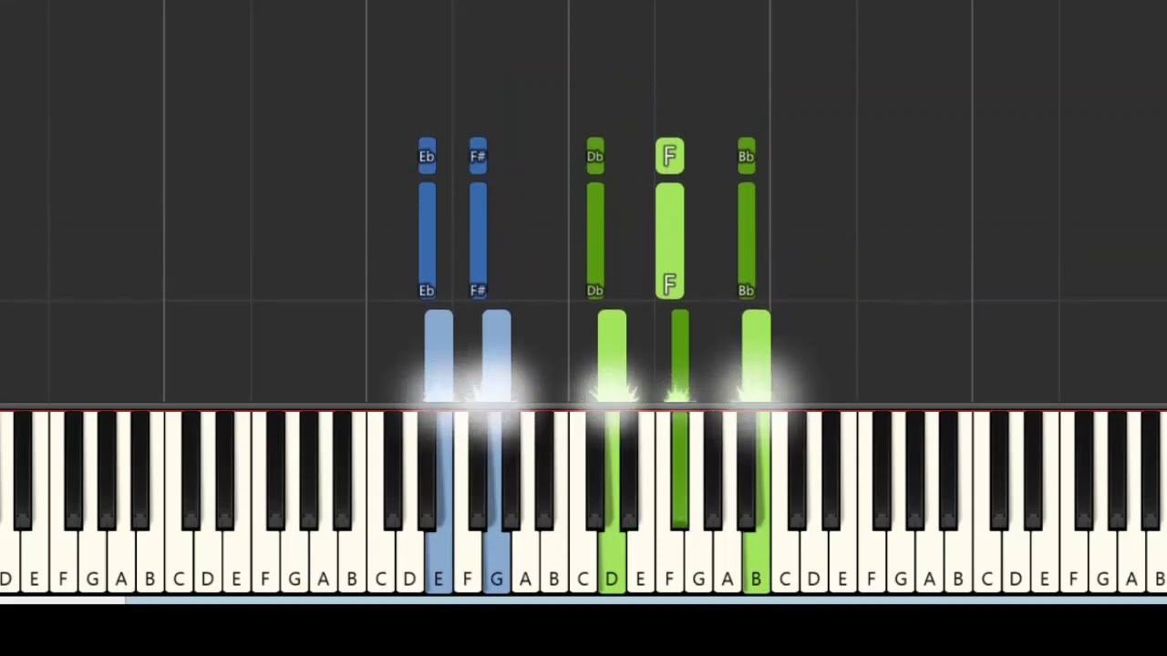 Chill neo soul chords in Db major (Midi Download) [Synthesia]